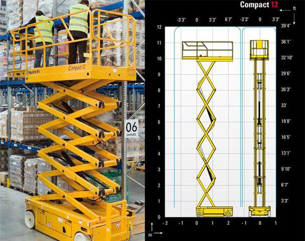 COMPACT 12 Električne samohodne škaraste platforme