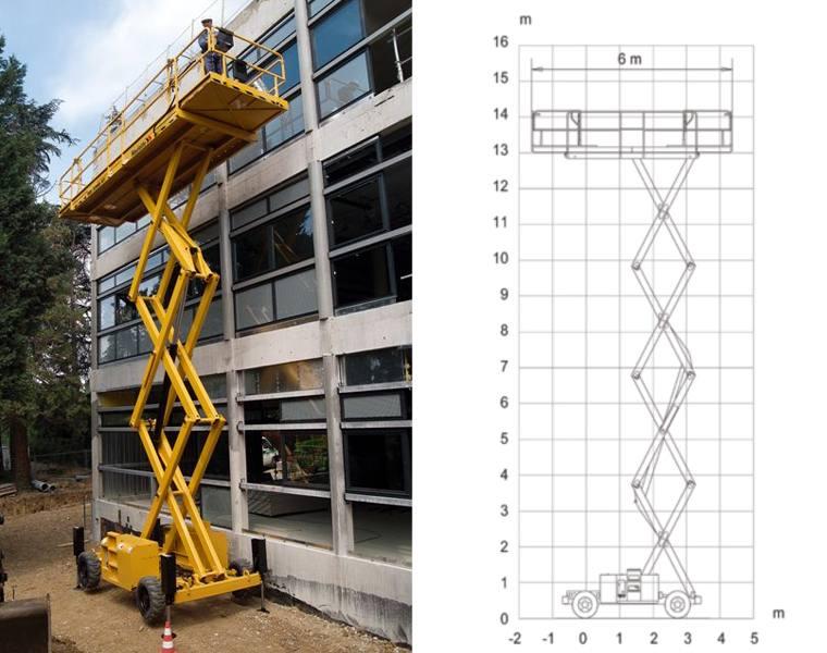 H15SX Dizel samohodne škaraste platforme