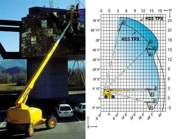 H23TPX Dizel samohodna teleskopska košara