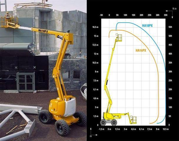 HA18PX Dizel samohodne teleskopske košare