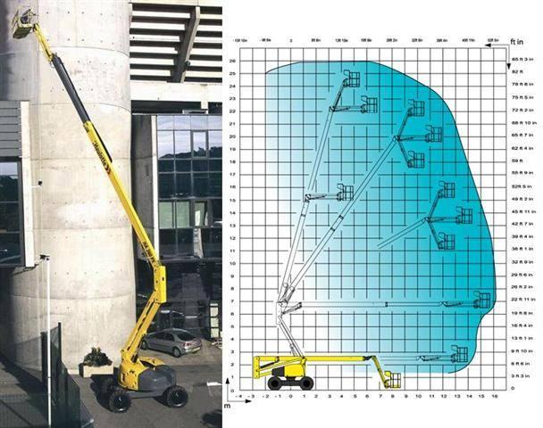 HA260PX Dizel samohodna teleskopska košara