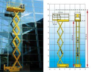 COMPACT 10 Električne samohodne škaraste platforme