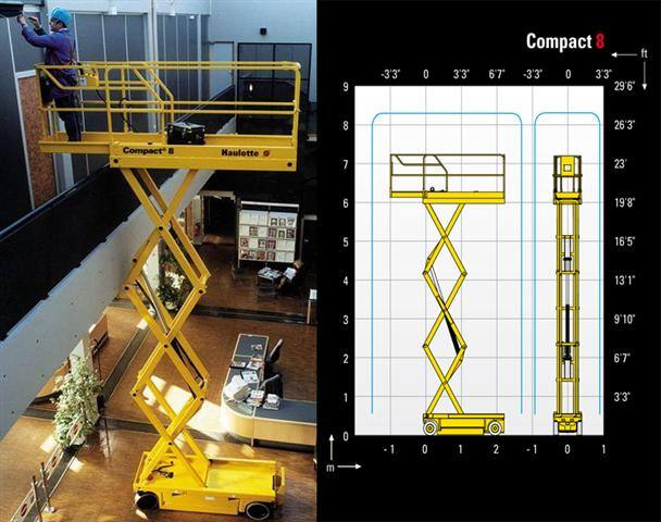 COMPACT 8 Električne samohodne škaraste platforme