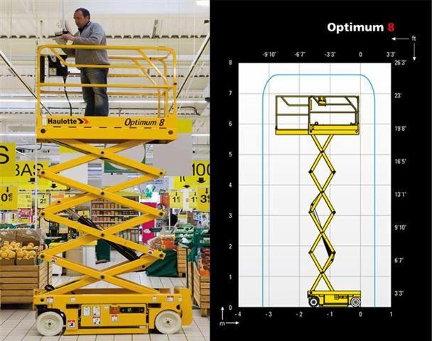 OPTIMUM 8 Električne samohodne škaraste platforme