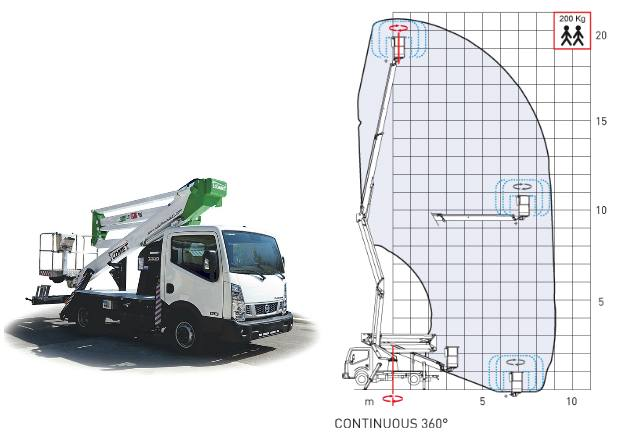 NISSAN CABSTAR 21/2/9 HQ