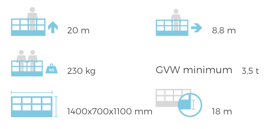 zed 30.3 ah karakteristike
